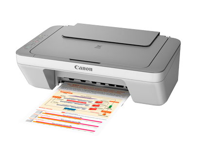 Impresora Copiadora Canon Multifuncional Pixma Mg2410