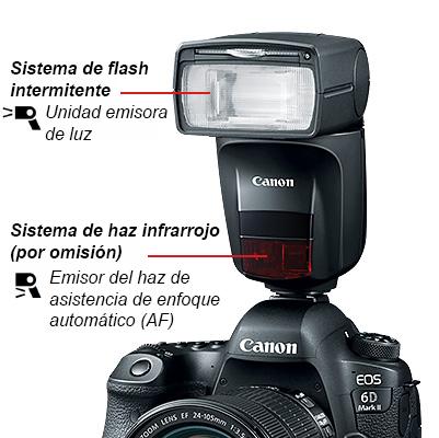 Canon_Mexicana
