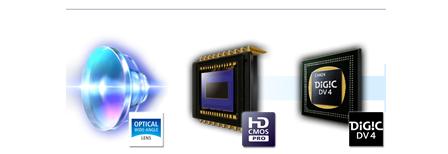 Sensor CMOS