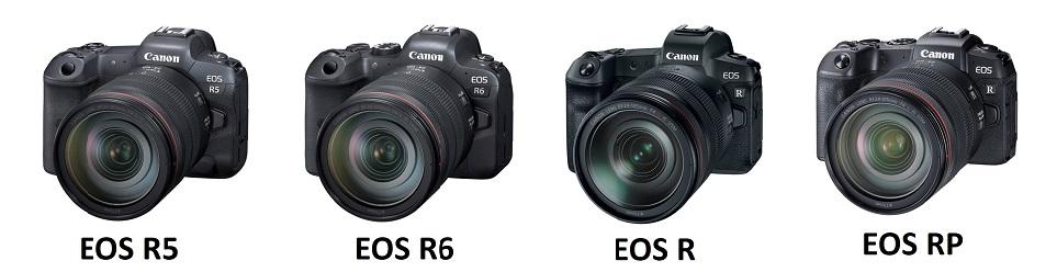 Sistema EOS R